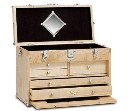 Gerstner Portable Chest Made in USA