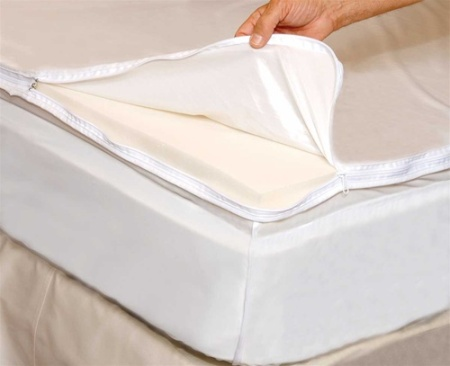 Sofcover® Make-A-Mattress - Encasement ONLY - Made in America